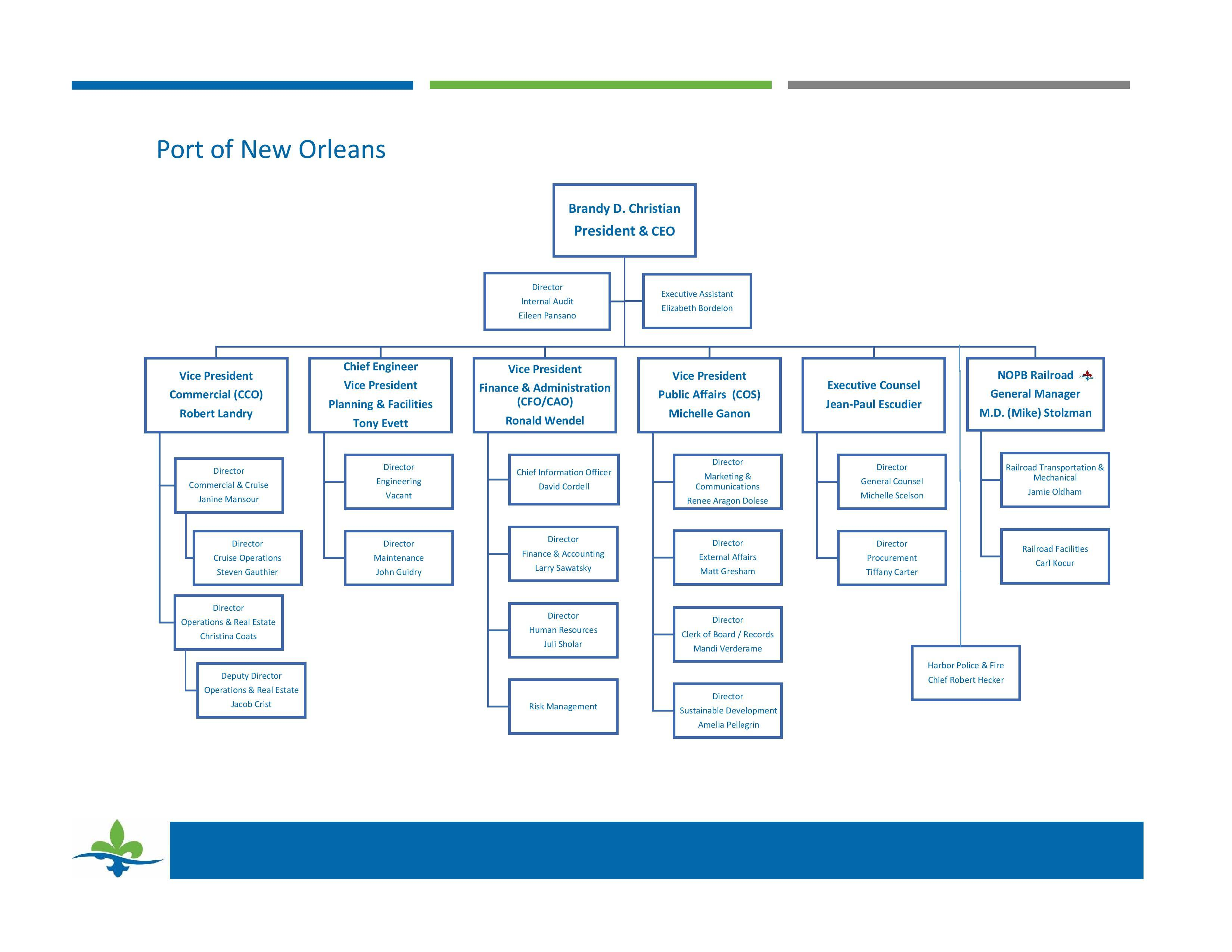 FP21 Org Chart 07 07 20 page 001